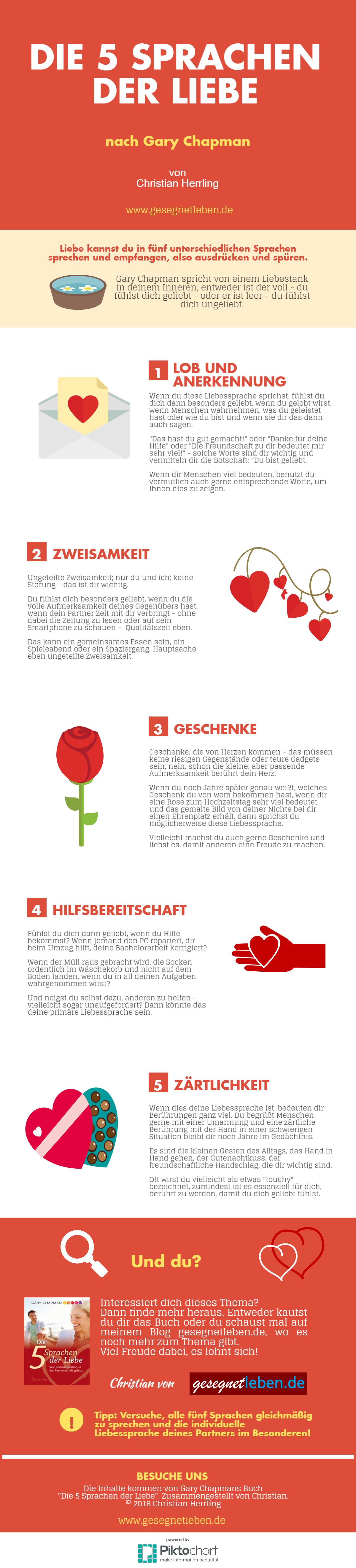 Infografik 5 Sprachen der Liebe © 2016 Christian Herrling gesegnetleben.de